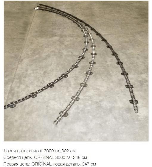 Транспортные цепи ORIGINAL